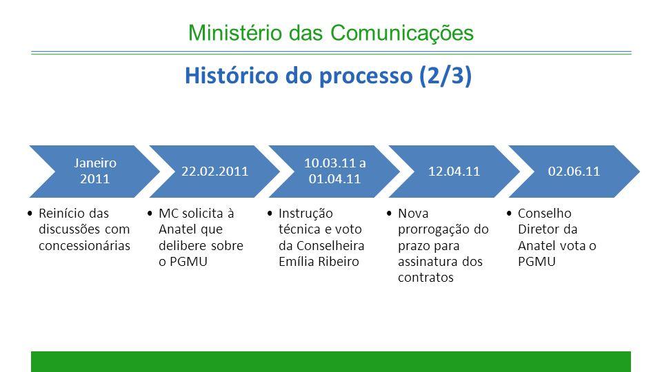 Histórico do processo (2/3)