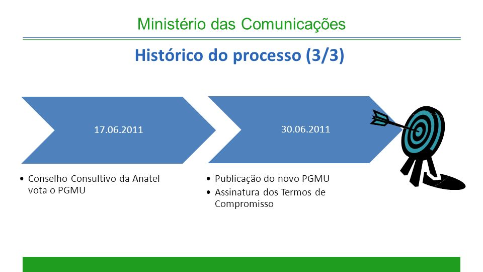 Histórico do processo (3/3)