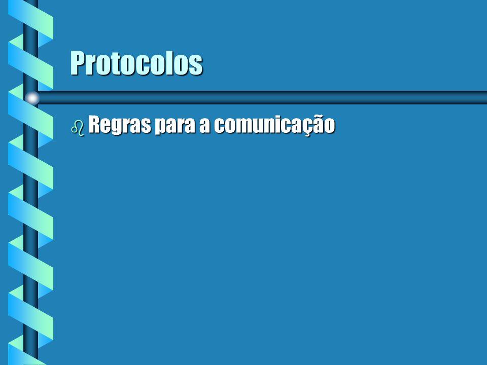 Protocolos Regras para a comunicação
