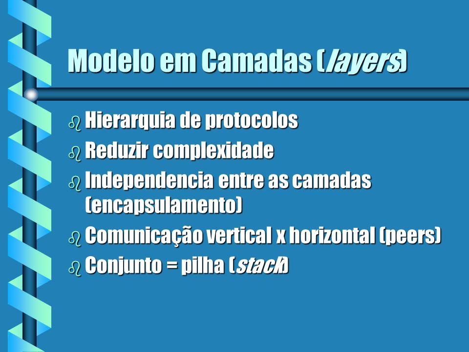 Modelo em Camadas (layers)