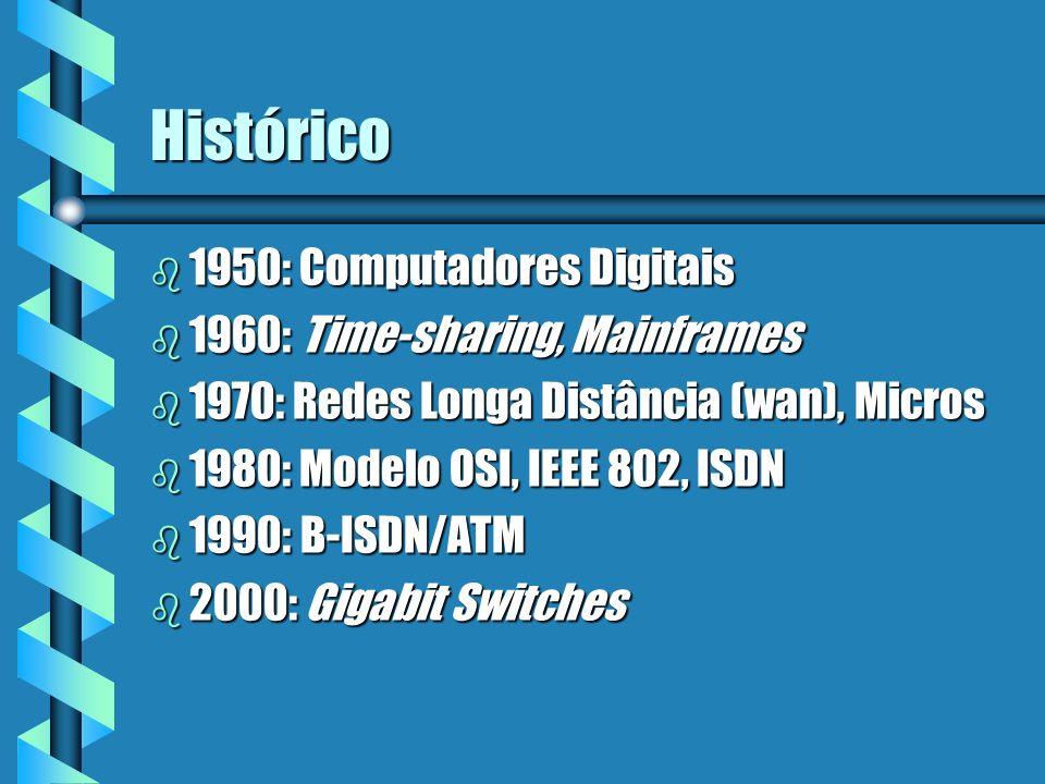 Histórico 1950: Computadores Digitais 1960: Time-sharing, Mainframes