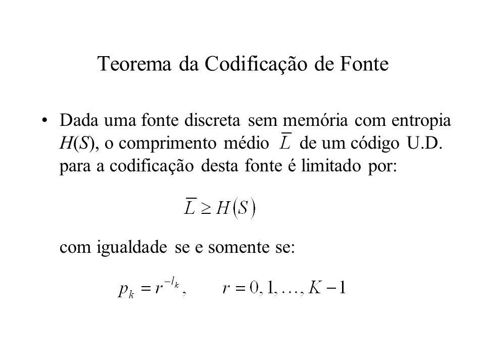 Teorema da Codificação de Fonte