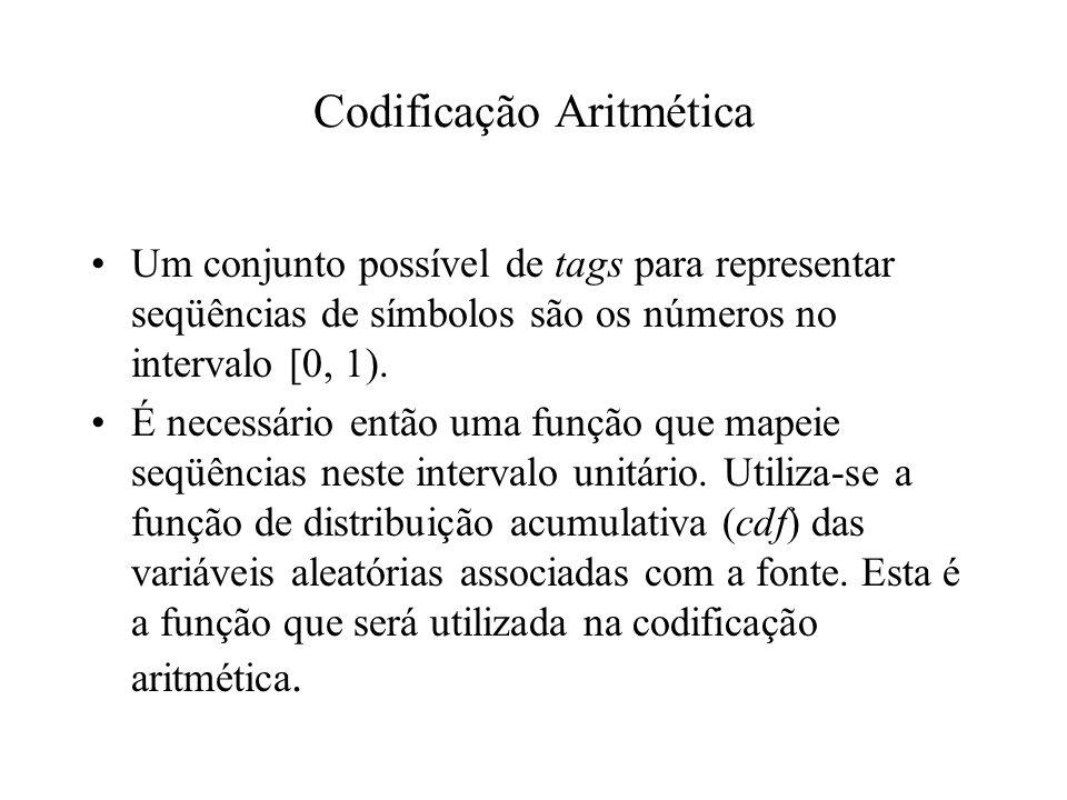 Codificação Aritmética