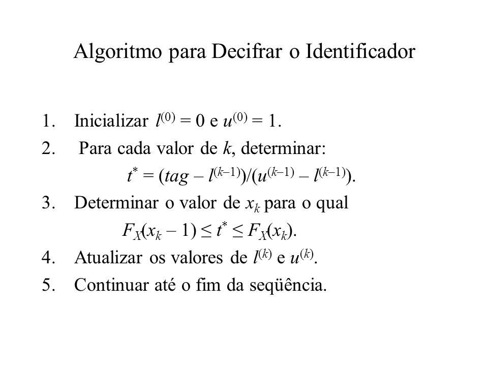 Algoritmo para Decifrar o Identificador