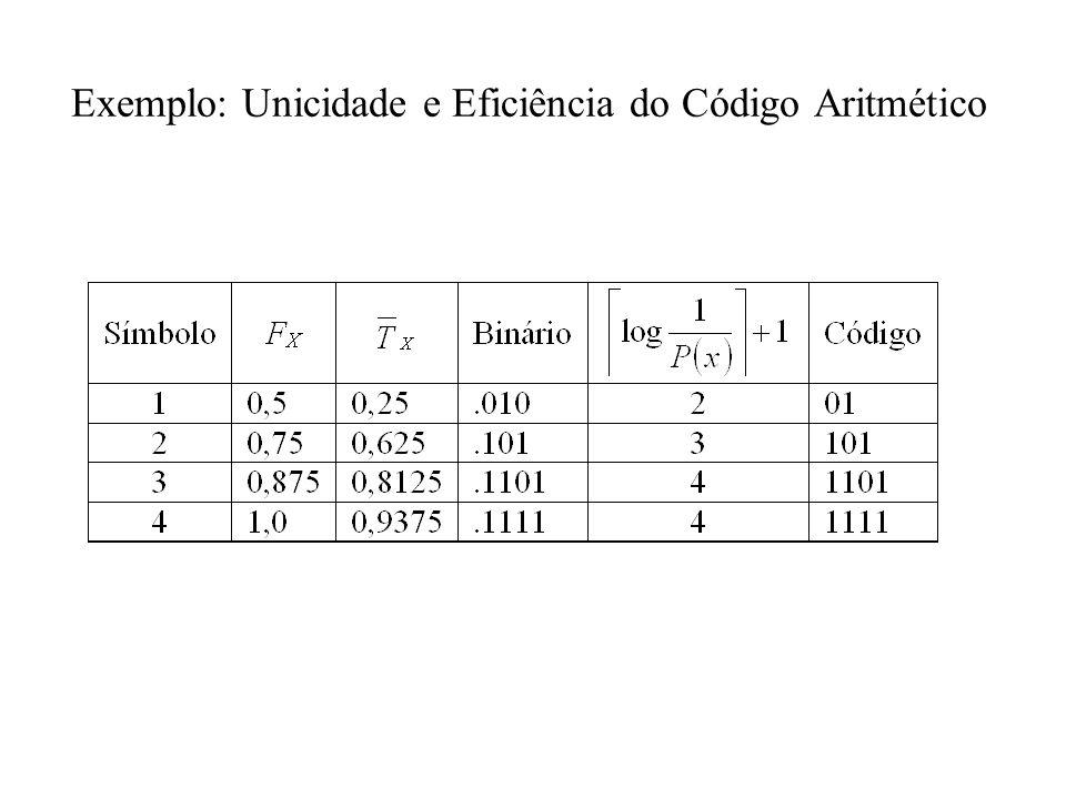 Exemplo: Unicidade e Eficiência do Código Aritmético