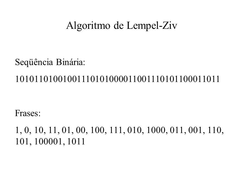 Algoritmo de Lempel-Ziv