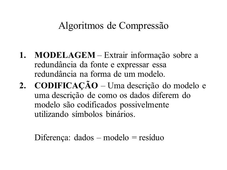 Algoritmos de Compressão