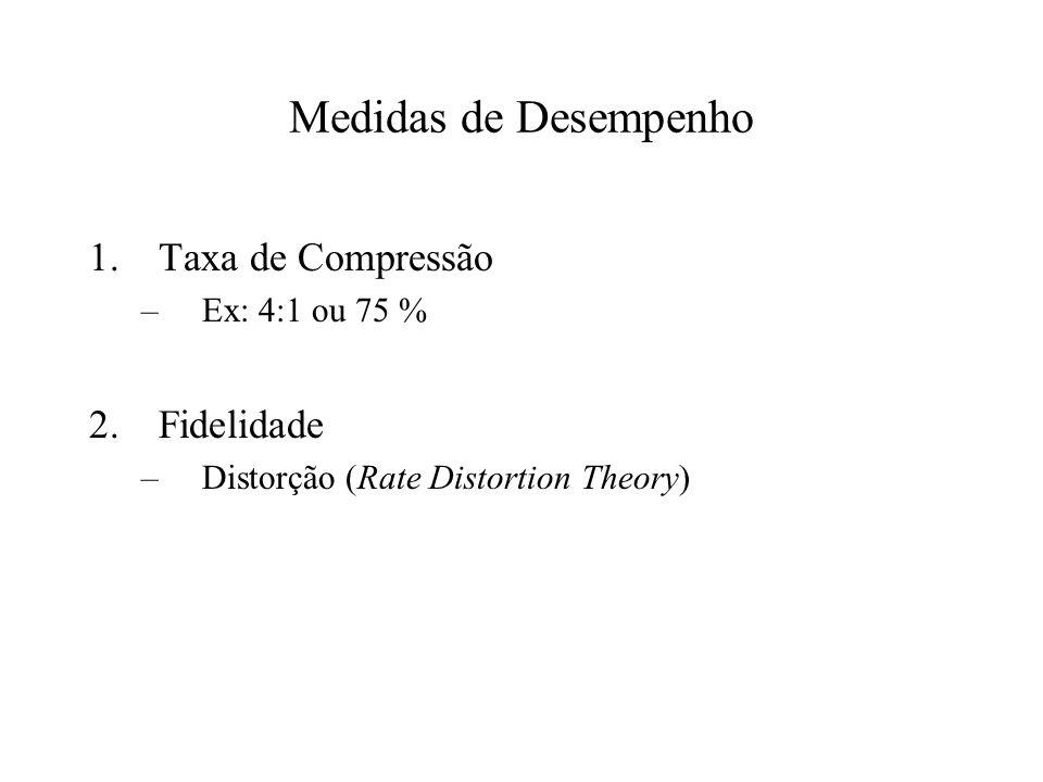 Medidas de Desempenho Taxa de Compressão Fidelidade Ex: 4:1 ou 75 %