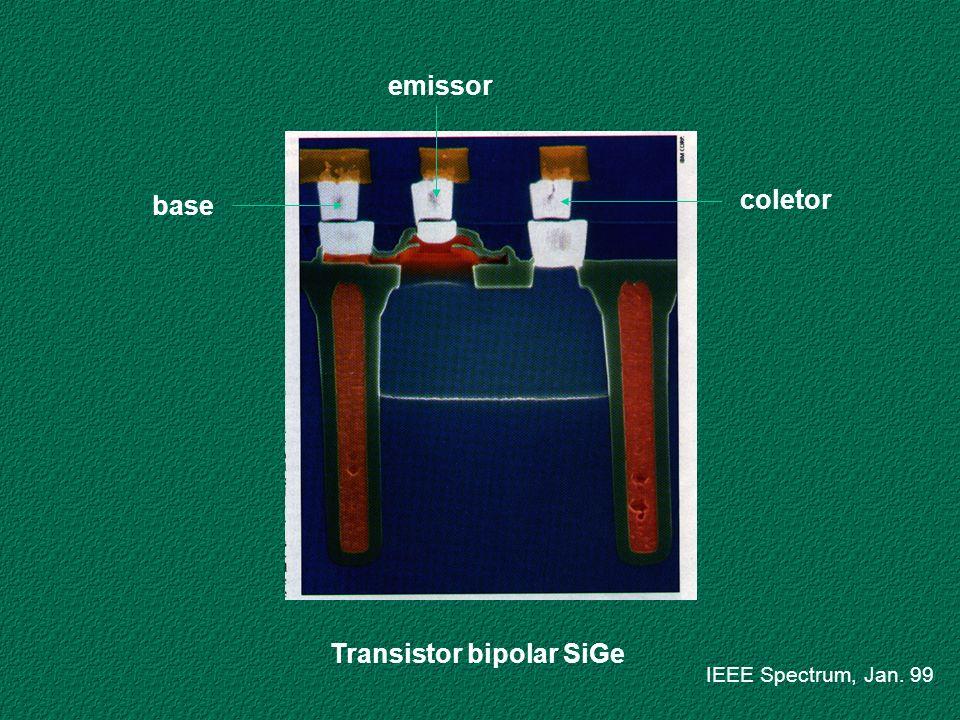Transistor bipolar SiGe
