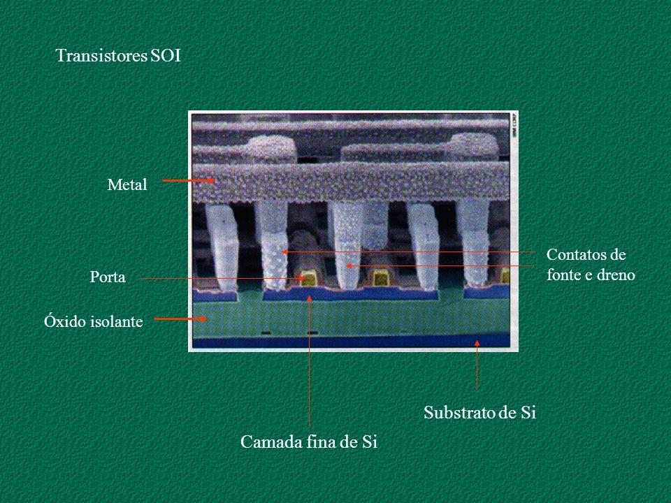 Transistores SOI Substrato de Si Camada fina de Si Metal Contatos de
