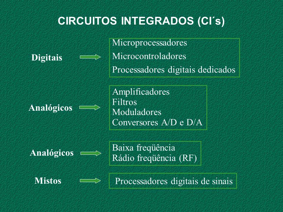 Processadores digitais de sinais