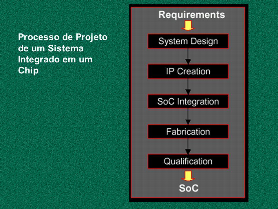 Processo de Projeto de um Sistema Integrado em um Chip