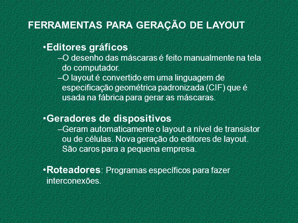 FERRAMENTAS PARA GERAÇÃO DE LAYOUT Editores gráficos