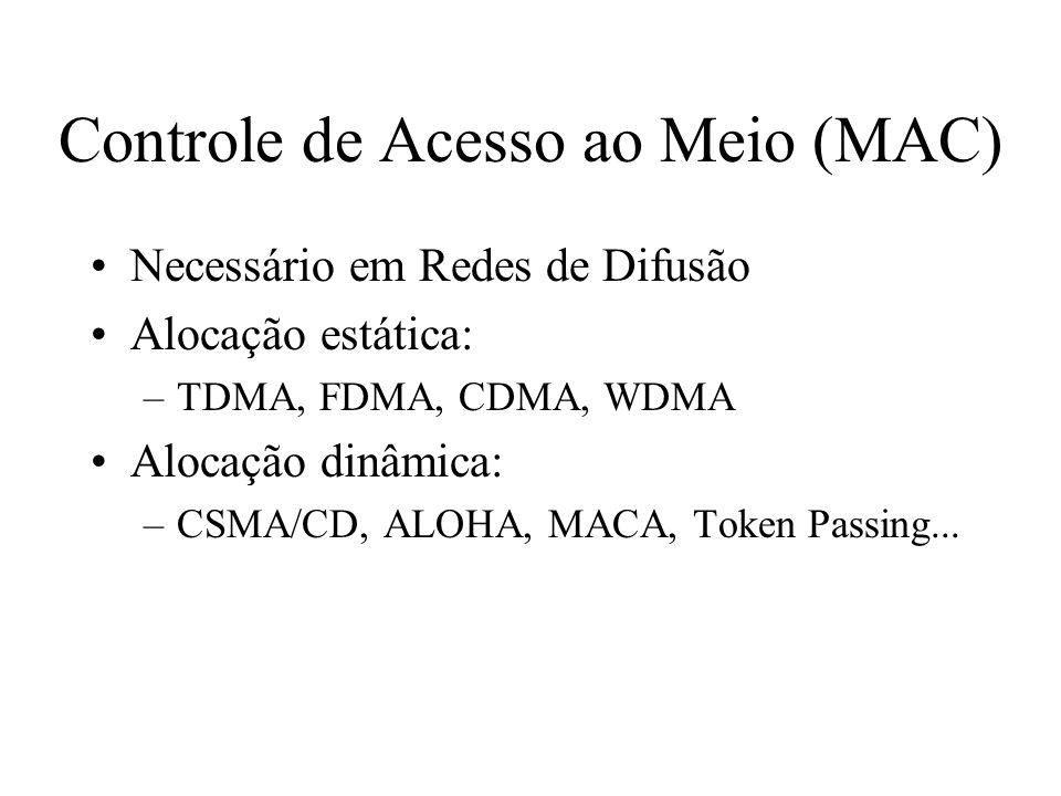 Controle de Acesso ao Meio (MAC)