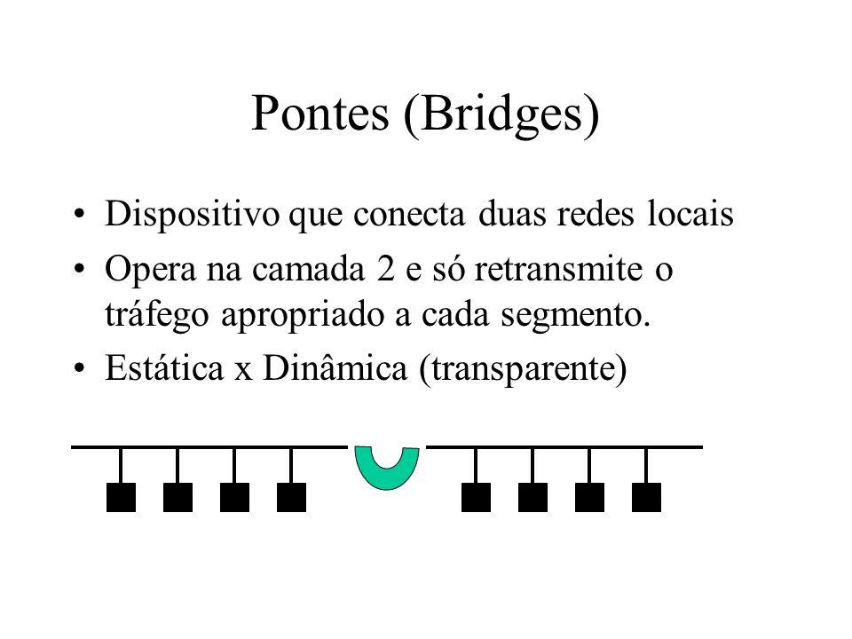 Pontes (Bridges) Dispositivo que conecta duas redes locais