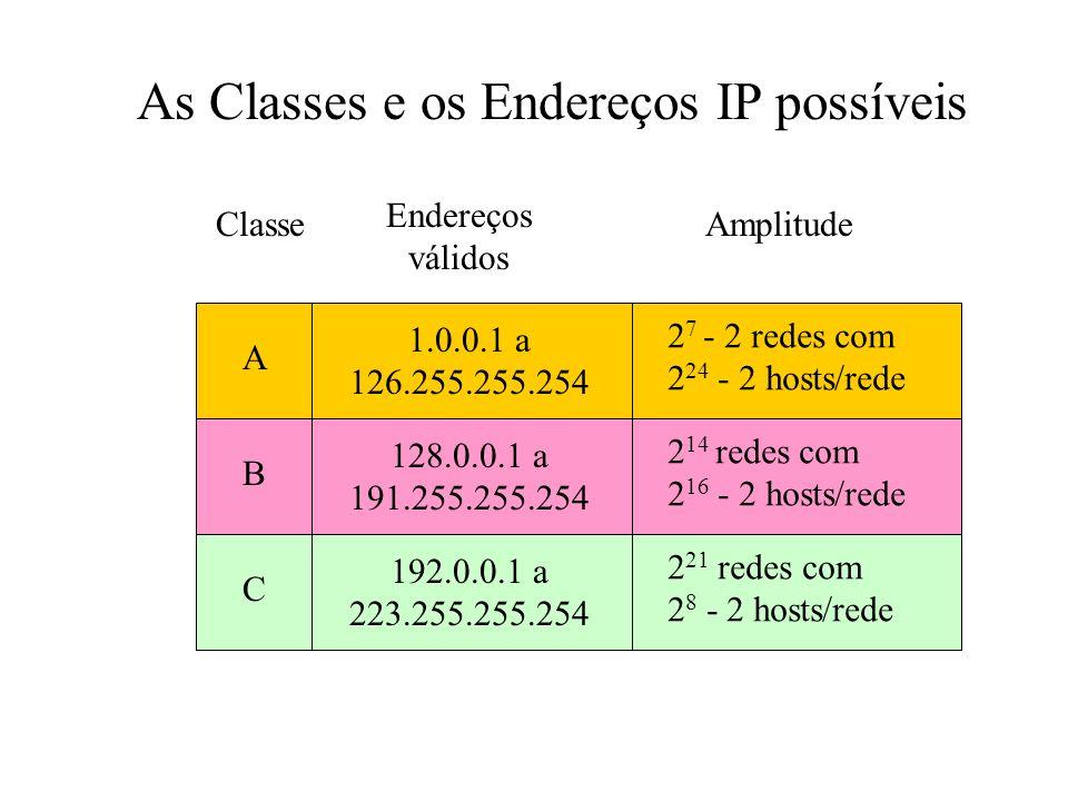As Classes e os Endereços IP possíveis
