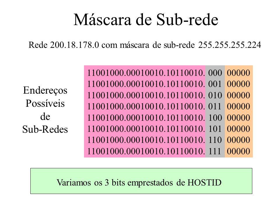 Rede 200.18.178.0 com máscara de sub-rede 255.255.255.224