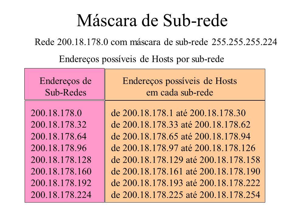 Máscara de Sub-rede Rede 200.18.178.0 com máscara de sub-rede 255.255.255.224. Endereços possíveis de Hosts por sub-rede.