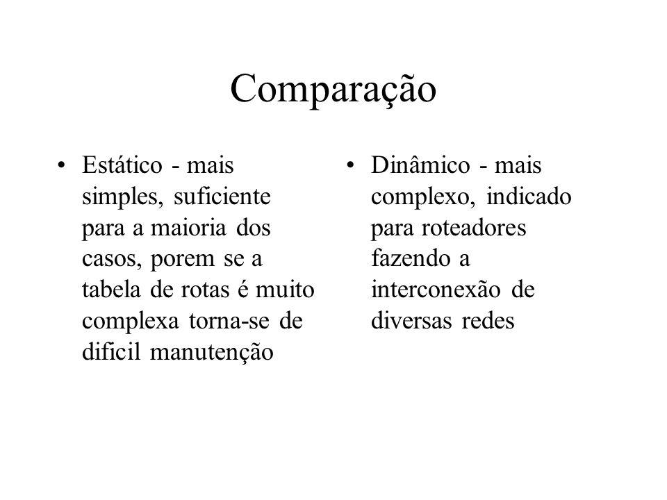 ComparaçãoEstático - mais simples, suficiente para a maioria dos casos, porem se a tabela de rotas é muito complexa torna-se de dificil manutenção.