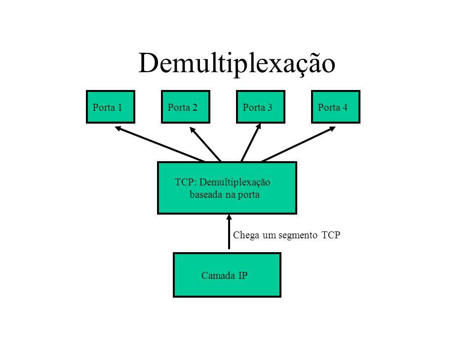 TCP: Demultiplexação baseada na porta
