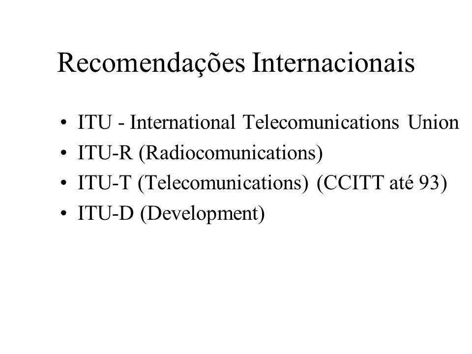 Recomendações Internacionais