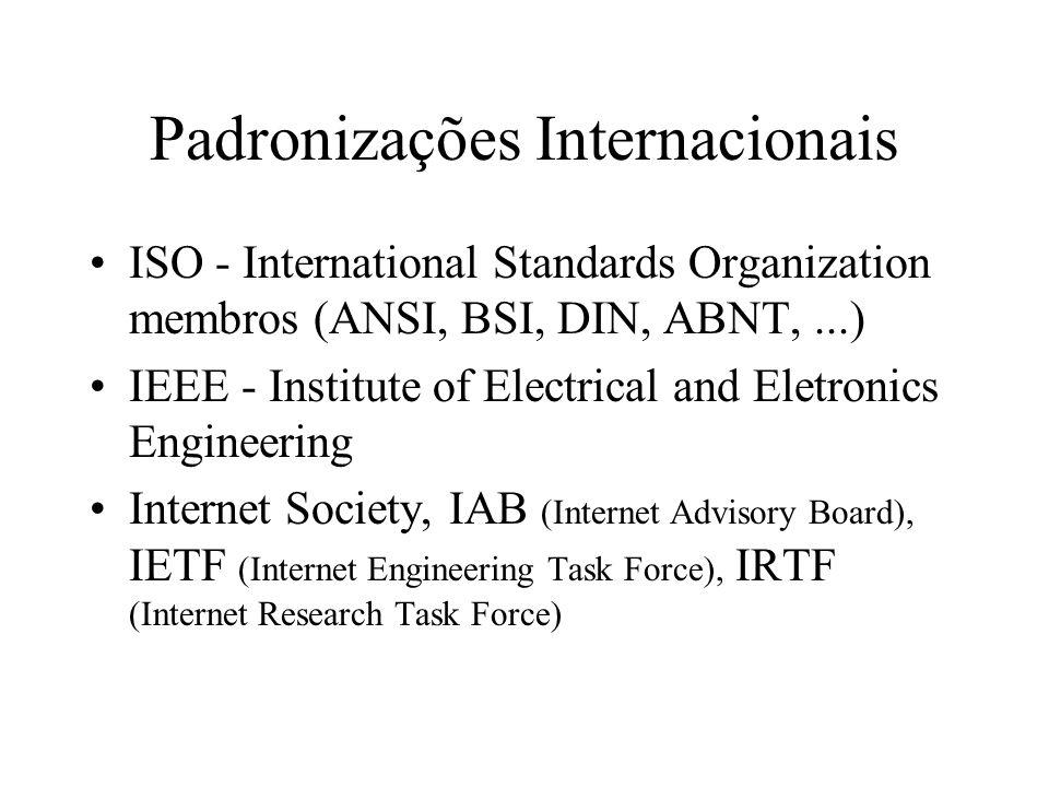 Padronizações Internacionais