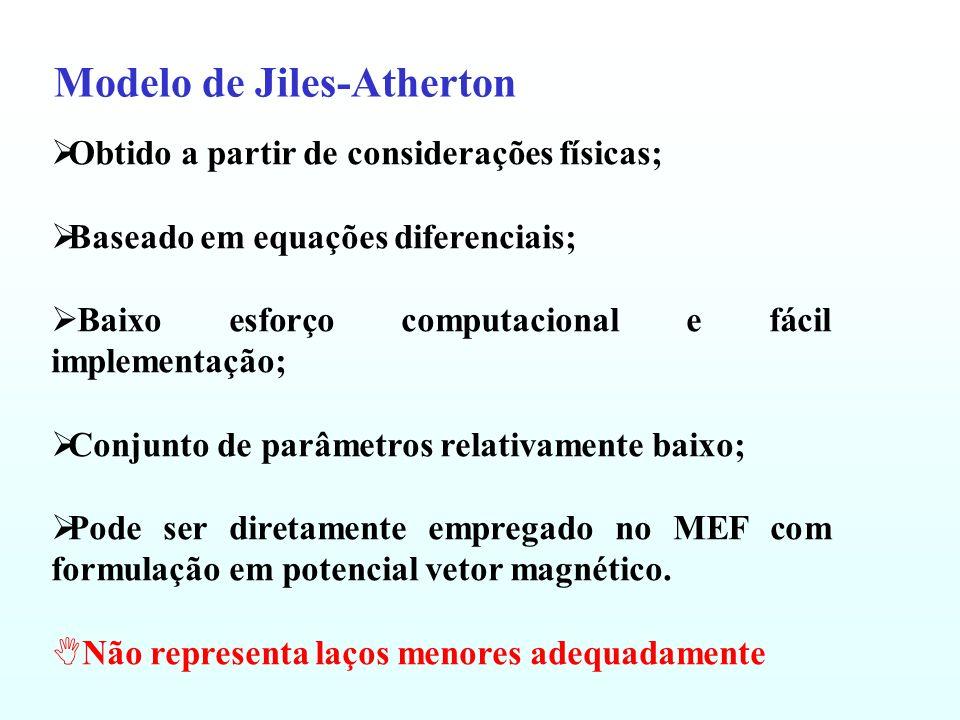 Modelo de Jiles-Atherton