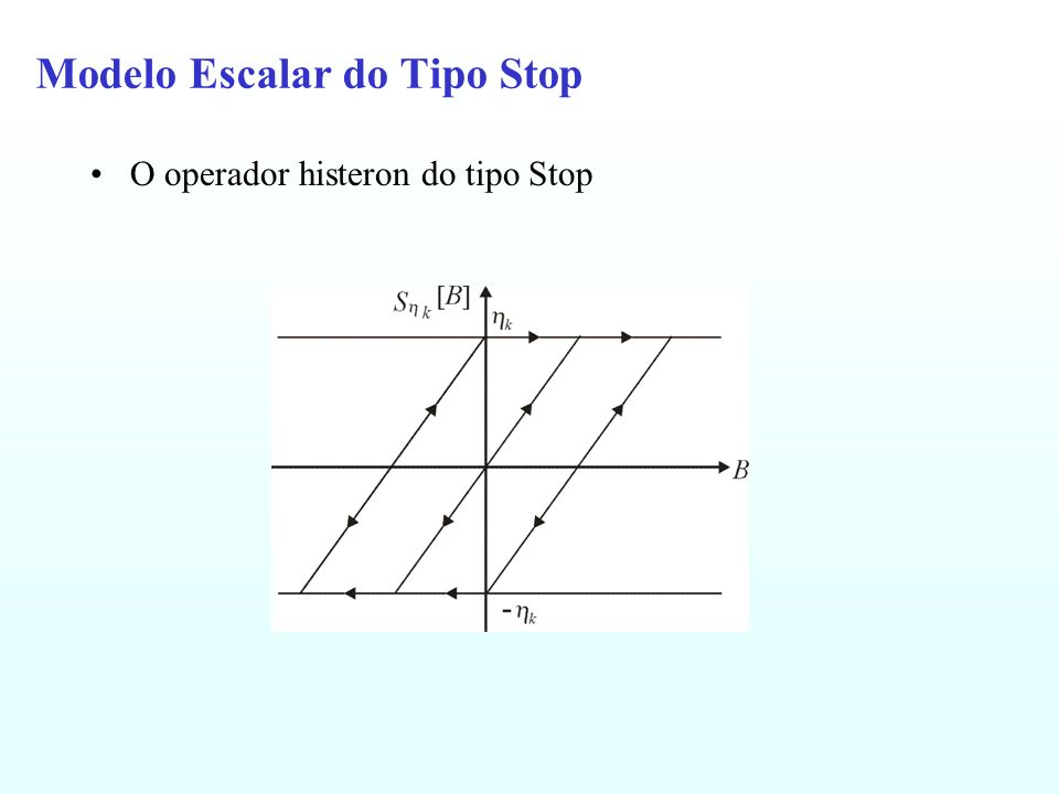 Modelo Escalar do Tipo Stop