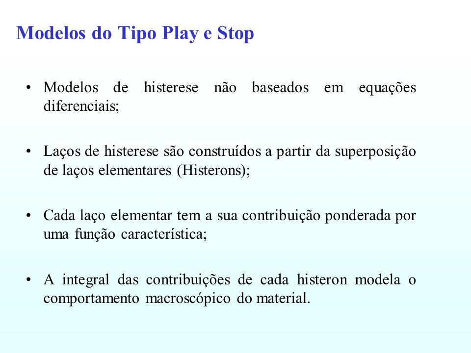 Modelos do Tipo Play e Stop