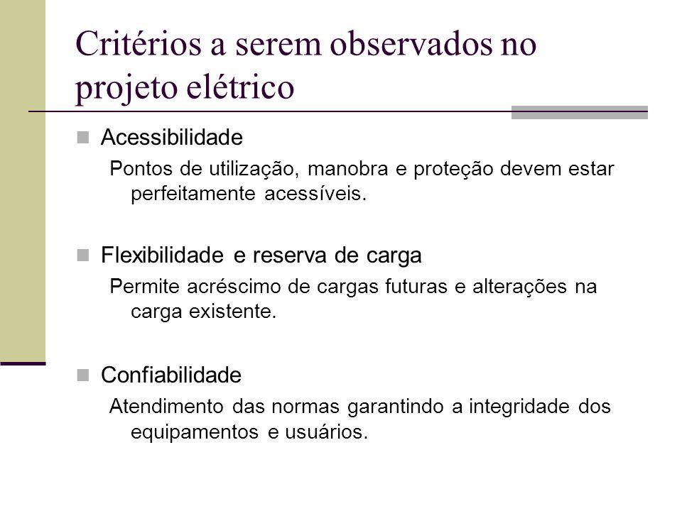 Critérios a serem observados no projeto elétrico