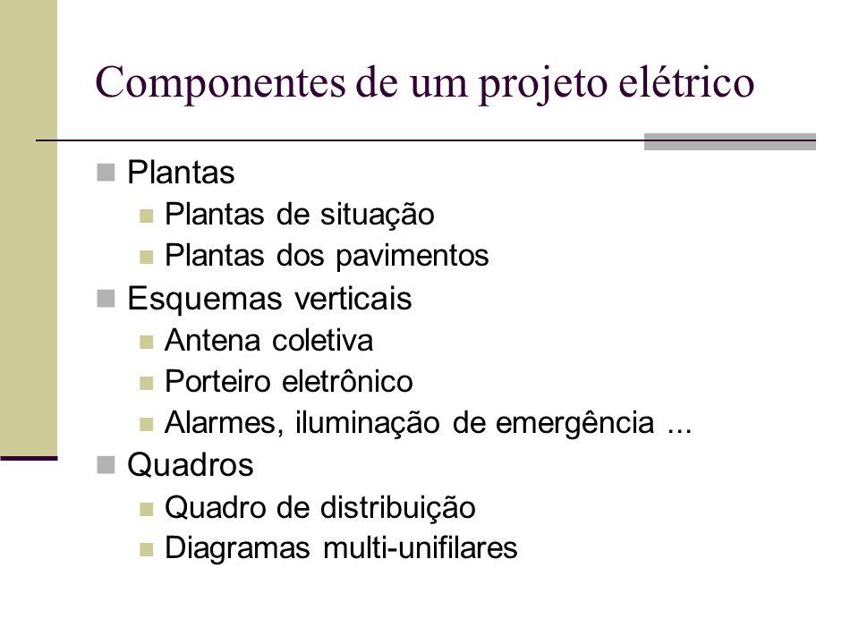 Componentes de um projeto elétrico