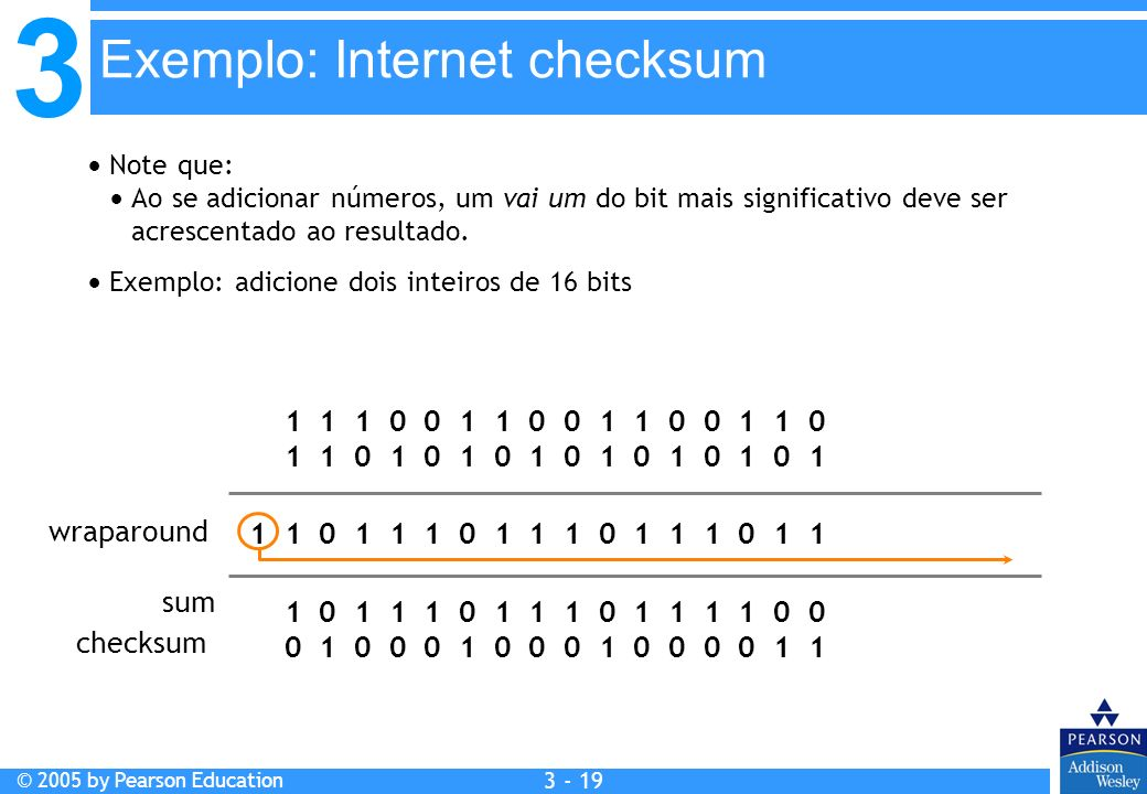 Exemplo: Internet checksum