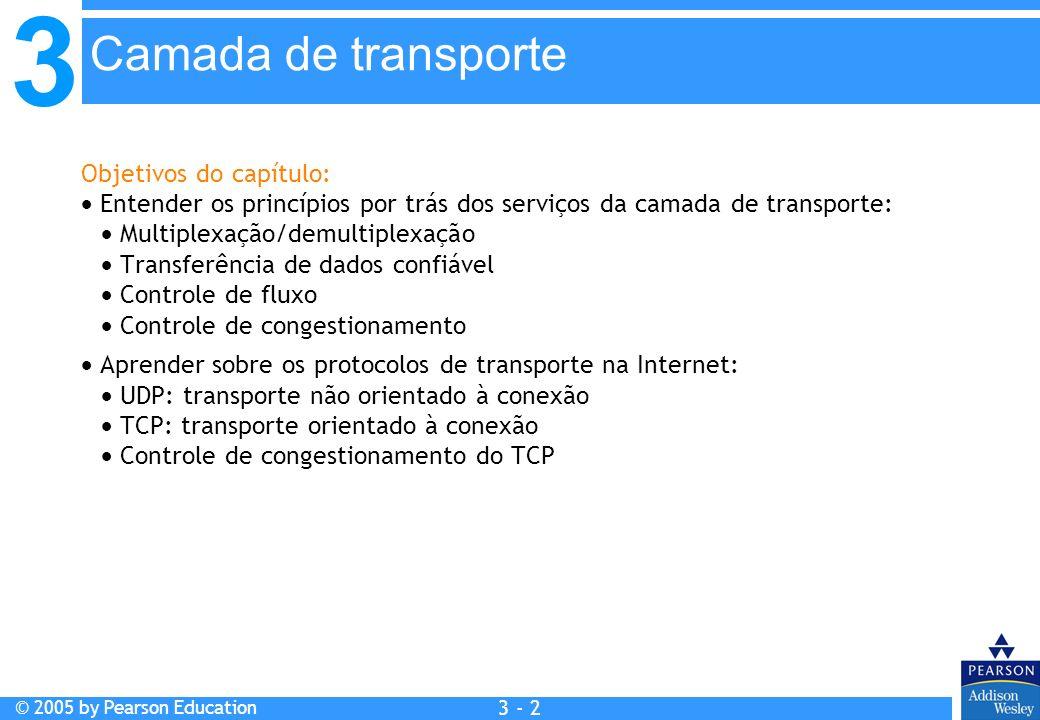 Camada de transporte Objetivos do capítulo: