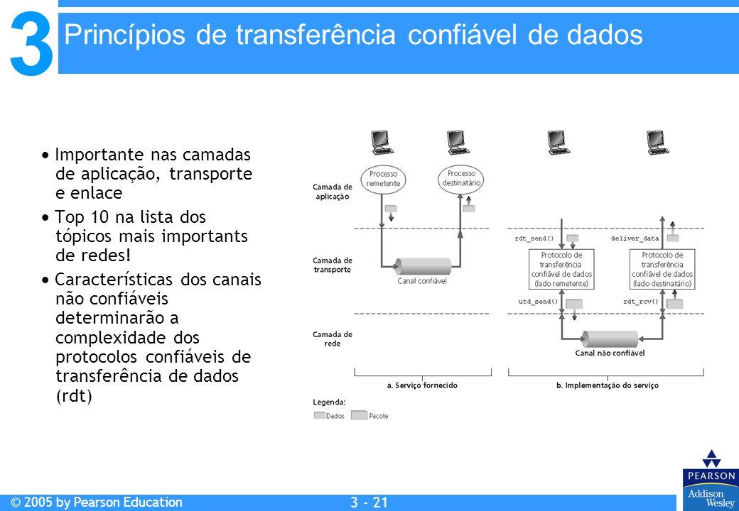 Princípios de transferência confiável de dados