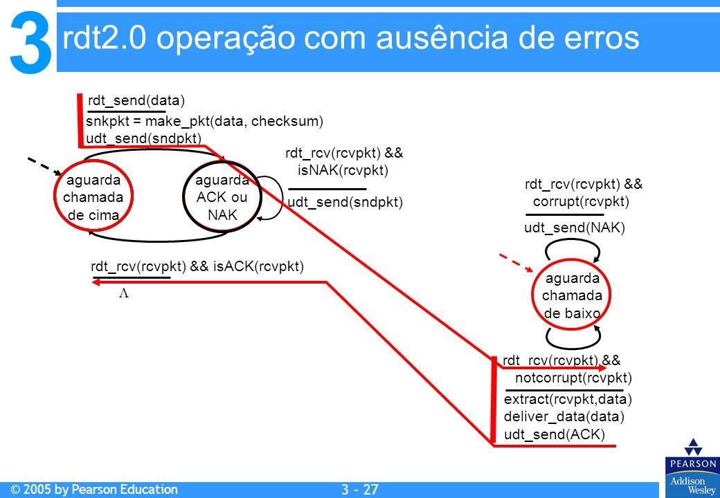 rdt2.0 operação com ausência de erros