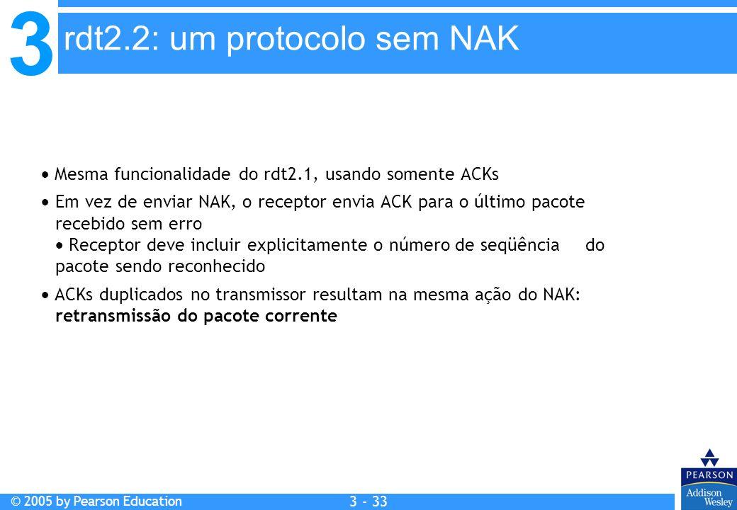 rdt2.2: um protocolo sem NAK