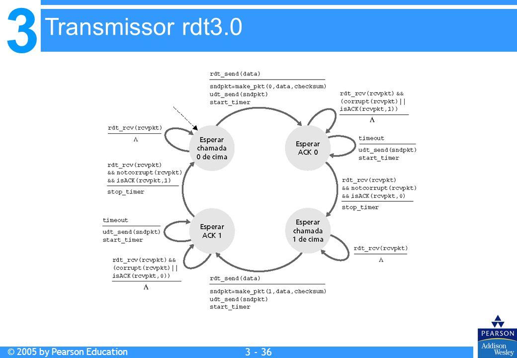 Transmissor rdt3.0