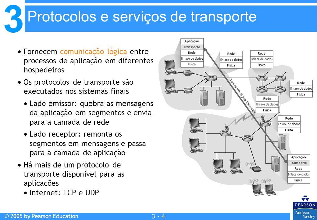Protocolos e serviços de transporte