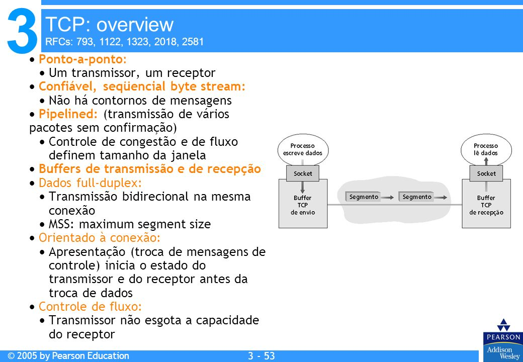 TCP: overview  Ponto-a-ponto:  Um transmissor, um receptor