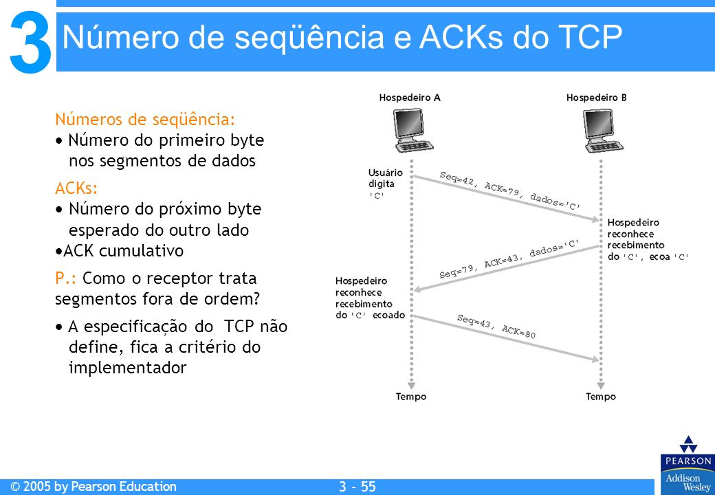 Número de seqüência e ACKs do TCP