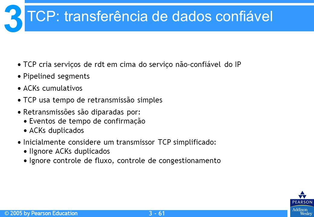 TCP: transferência de dados confiável