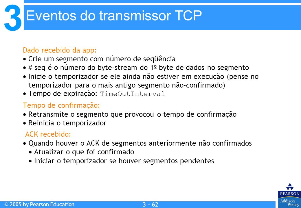Eventos do transmissor TCP