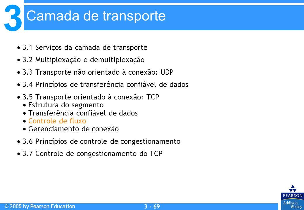 Camada de transporte  3.1 Serviços da camada de transporte