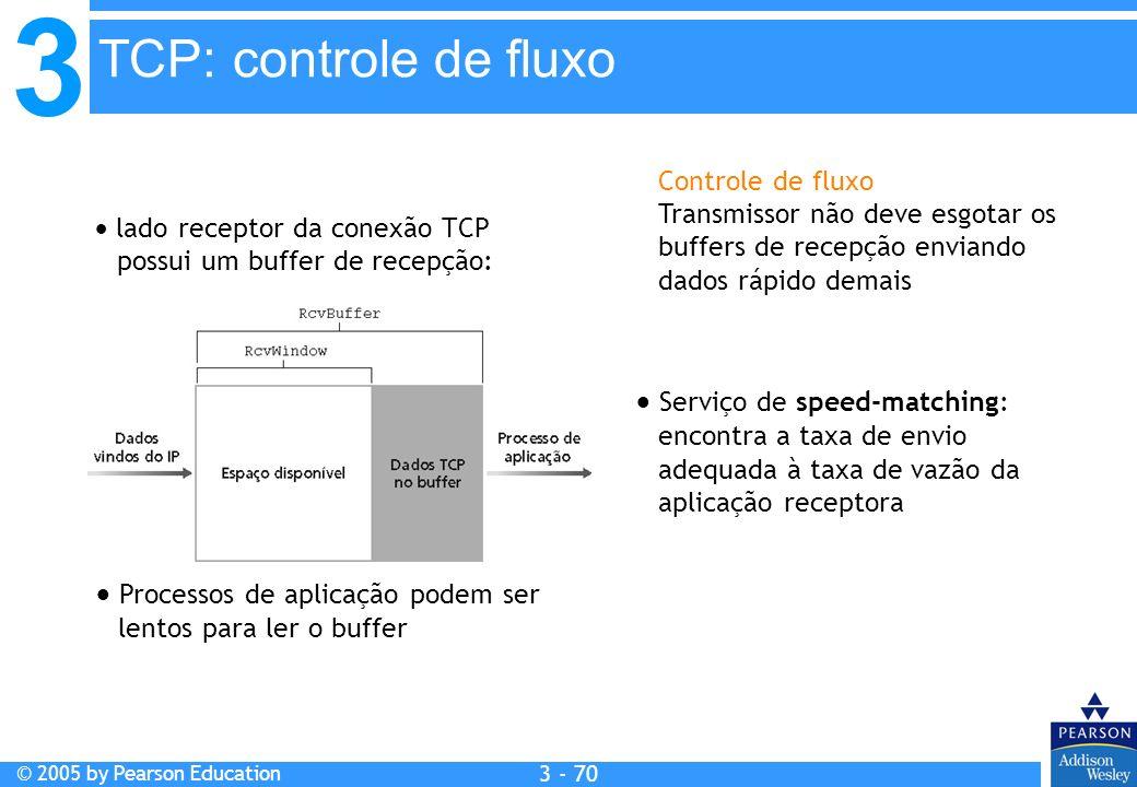 TCP: controle de fluxoControle de fluxo. Transmissor não deve esgotar os buffers de recepção enviando dados rápido demais.