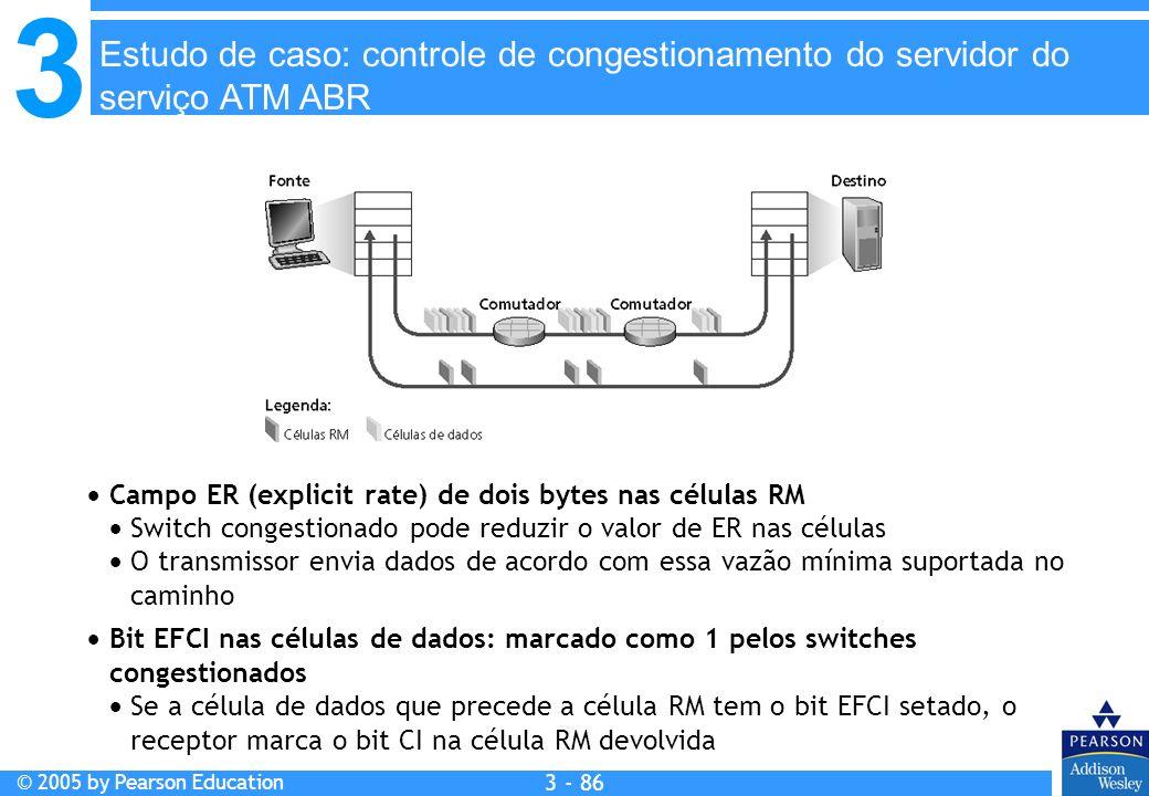 Estudo de caso: controle de congestionamento do servidor do serviço ATM ABR