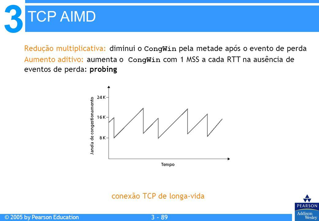 TCP AIMD Redução multiplicativa: diminui o CongWin pela metade após o evento de perda.
