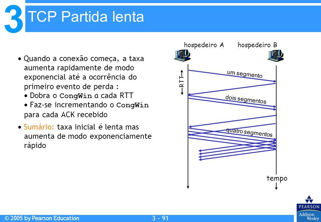 TCP Partida lenta hospedeiro A. hospedeiro B.
