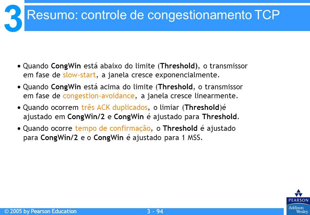 Resumo: controle de congestionamento TCP
