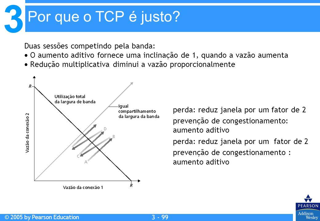 Por que o TCP é justo Duas sessões competindo pela banda: