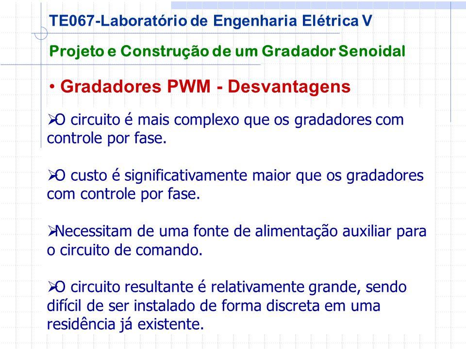 Gradadores PWM - Desvantagens